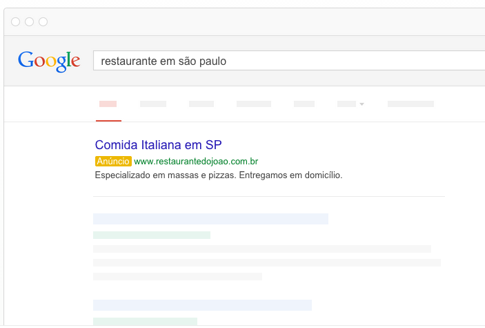 Adwords, os links patrocinados do Google