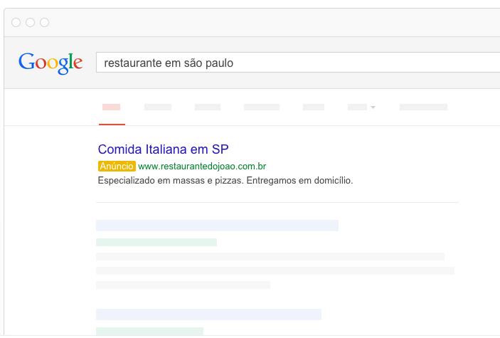 Adwords, os links patrocinados do Google