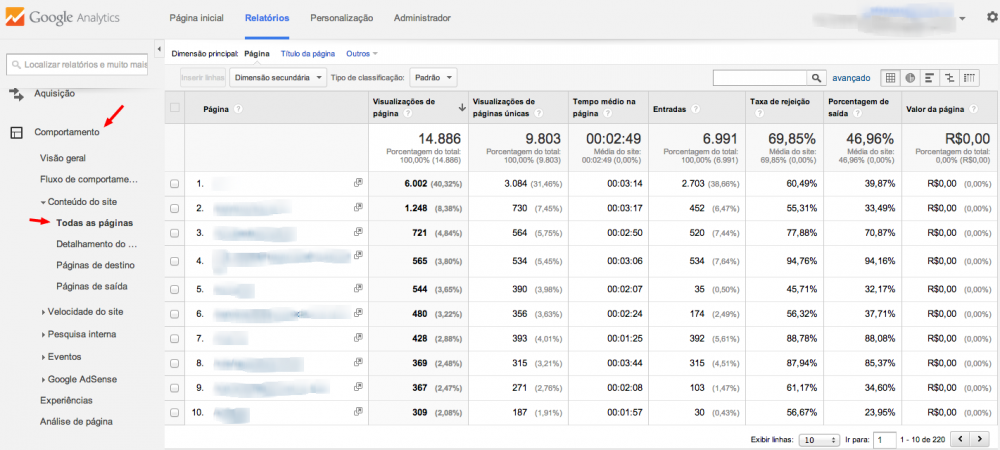Como ver páginas mais visitadas no Google Analytics